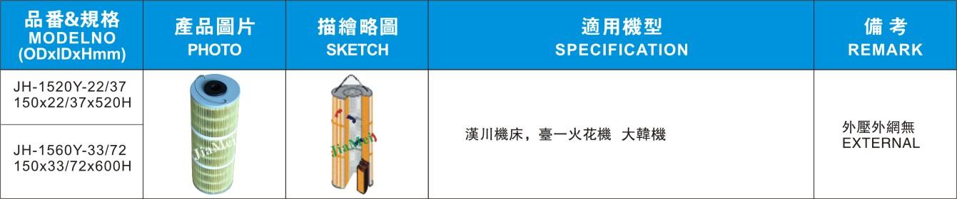 JH-1520Y-22/37