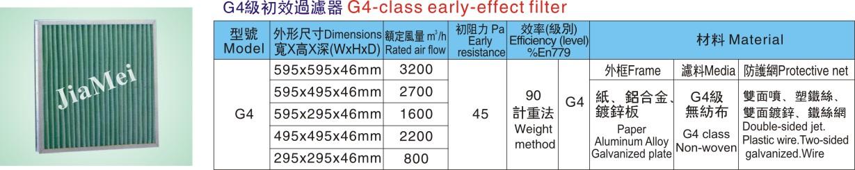 G4 级初效过滤器