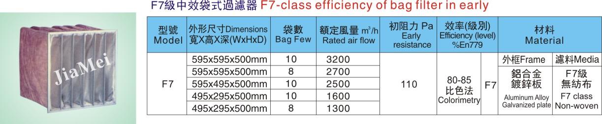 F7 级中效袋式过滤器