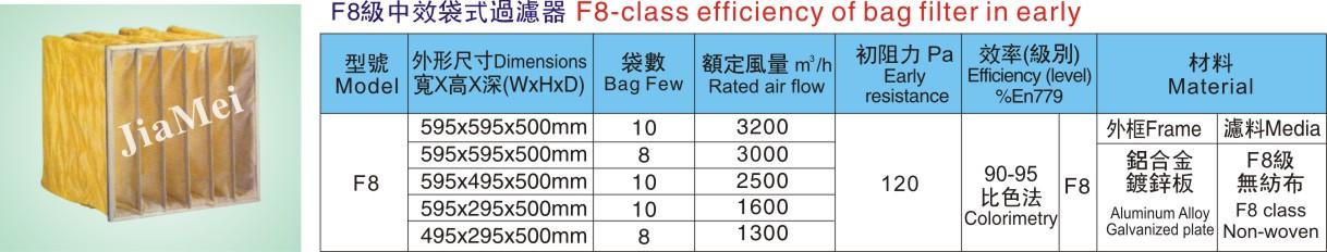 F8 级中效袋式过滤器