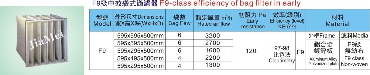 F9 级中效袋式过滤器