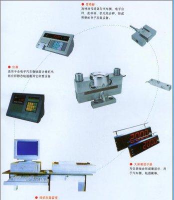 微机秤重管理