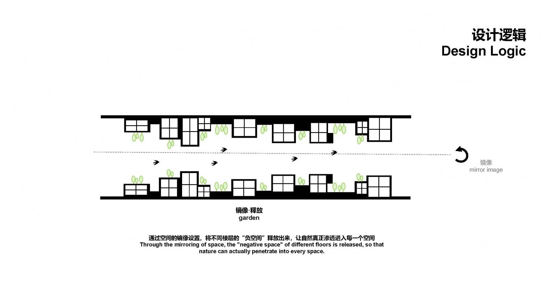 20180331万科坂田空调厂项目 概念方案设计_页面_06