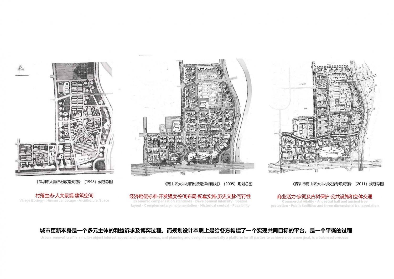 20200421-宝安区沙井街道东塘旧村片区城市更新项目(动画版)_页面_06