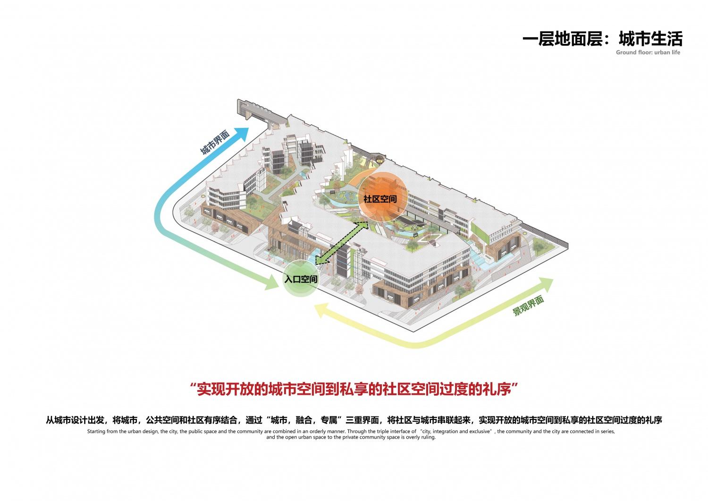 20200109 福田口岸东广场拆迁置换用地项目(文本文件)_页面_33