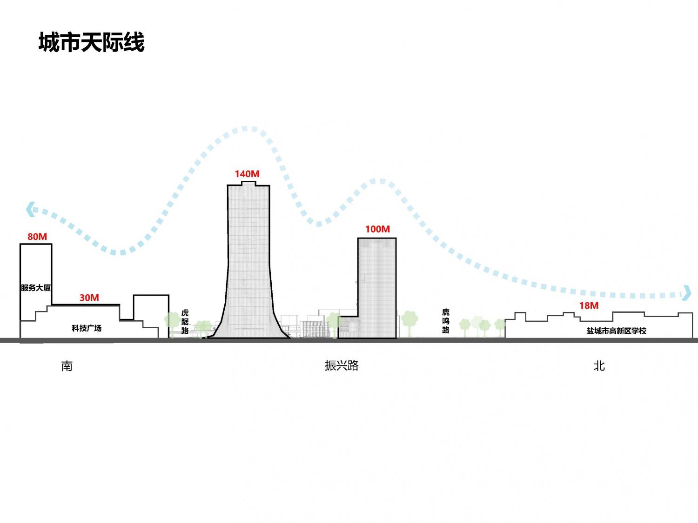 20200820-总部经济区方案汇报_页面_20