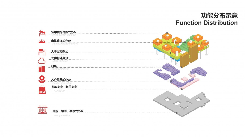 20180331万科坂田空调厂项目 概念方案设计_页面_23
