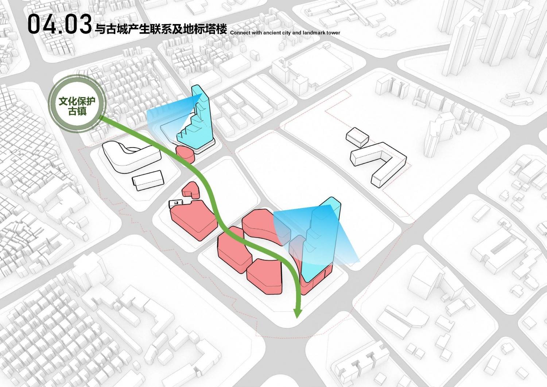 20200421-宝安区沙井街道东塘旧村片区城市更新项目(动画版)_页面_22