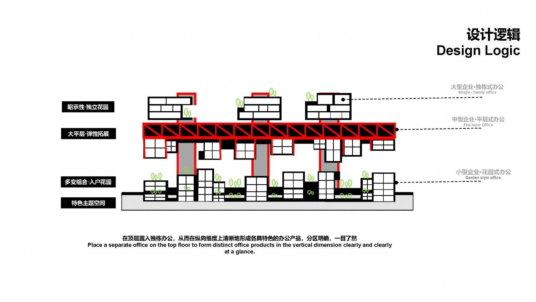 20180331万科坂田空调厂项目 概念方案设计_页面_08