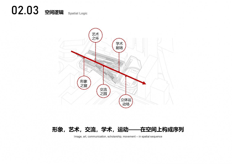 20210620龙华清泉外国语学校(初中部)建设工程05_页面_31