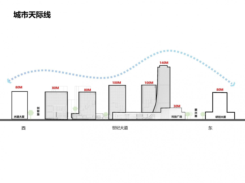 20200820-总部经济区方案汇报_页面_21
