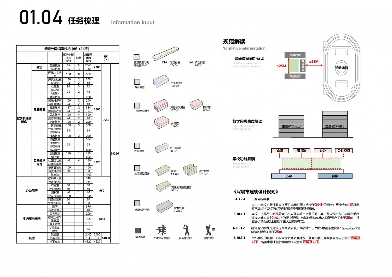 20210620龙华清泉外国语学校(初中部)建设工程05_页面_13