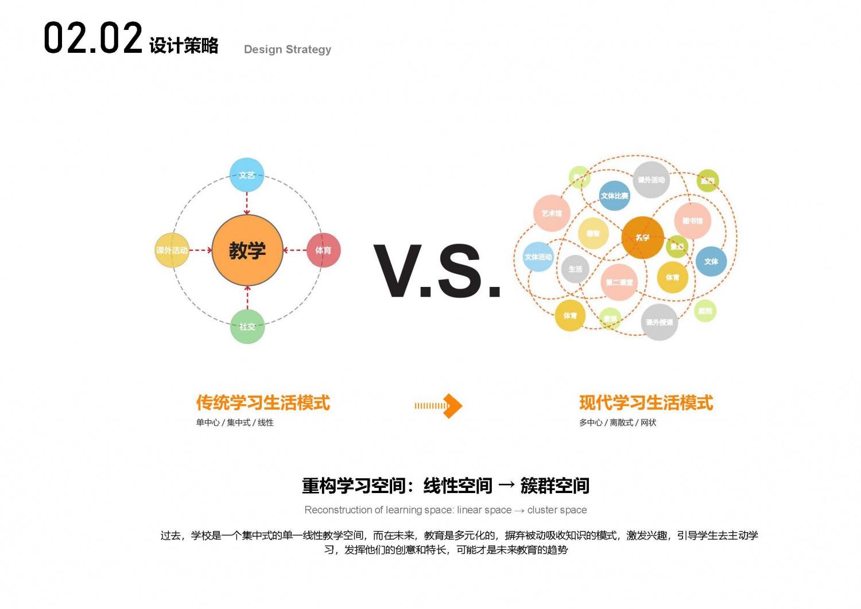 20210620龙华清泉外国语学校(初中部)建设工程05_页面_19