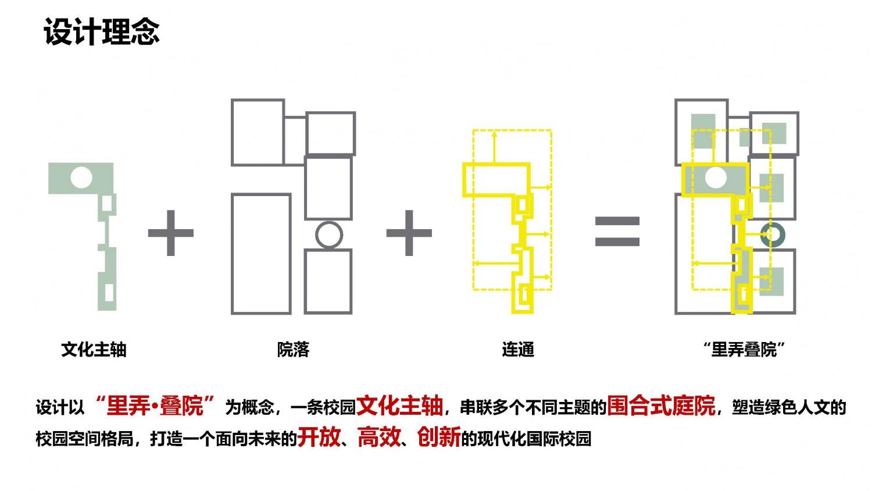 20210315-上海贝赛思国际学校项目·前期概念方案设计_页面_07