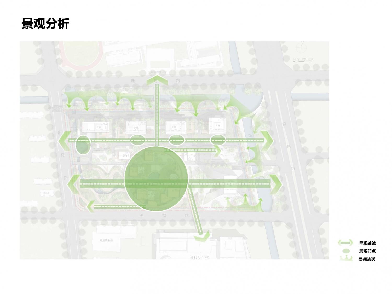 20200820-总部经济区方案汇报_页面_17