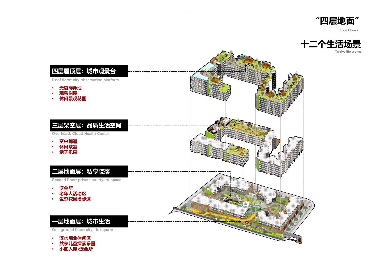 20200109 福田口岸东广场拆迁置换用地项目(文本文件)_页面_31
