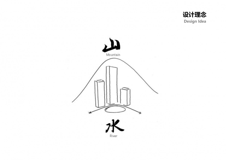 揭阳综合体(酒店及公寓地块)方案设计_页面_10