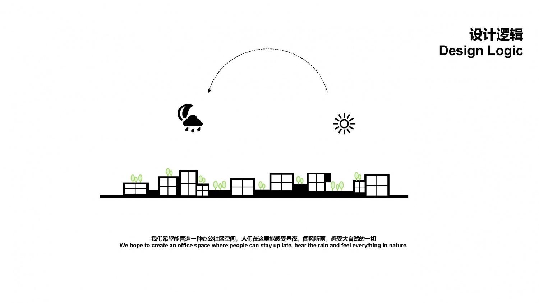 20180331万科坂田空调厂项目 概念方案设计_页面_05