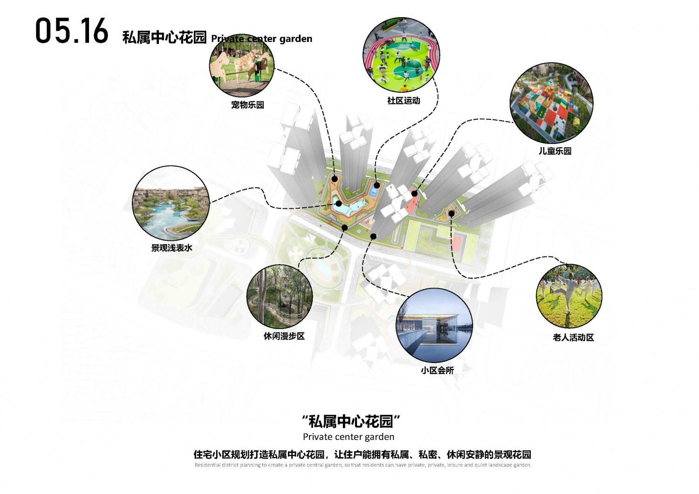 20200421-宝安区沙井街道东塘旧村片区城市更新项目(动画版)_页面_47