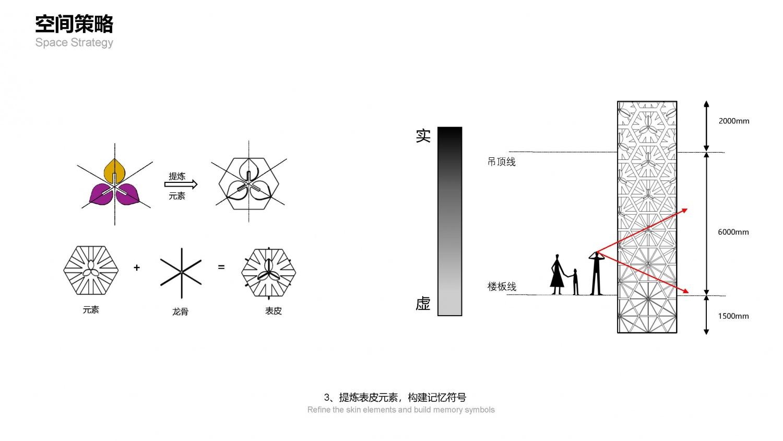 20190613启迪协信科技园18栋B座外立面改造项目-终版汇报ok_页面_24