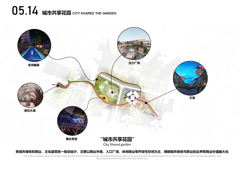 20200421-宝安区沙井街道东塘旧村片区城市更新项目(动画版)_页面_44