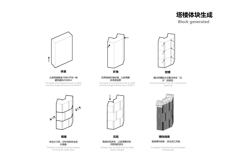 揭阳综合体(酒店及公寓地块)方案设计_页面_54
