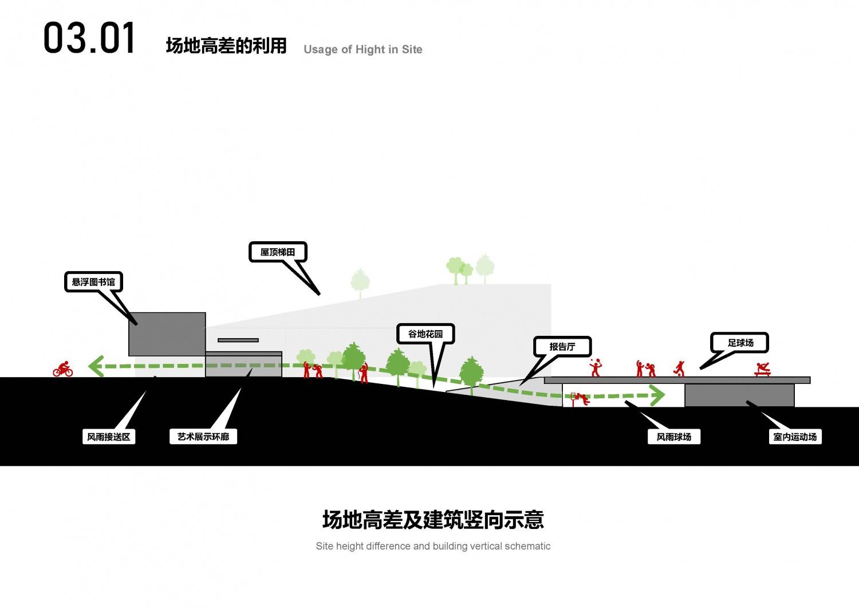 20210620龙华清泉外国语学校(初中部)建设工程05_页面_36