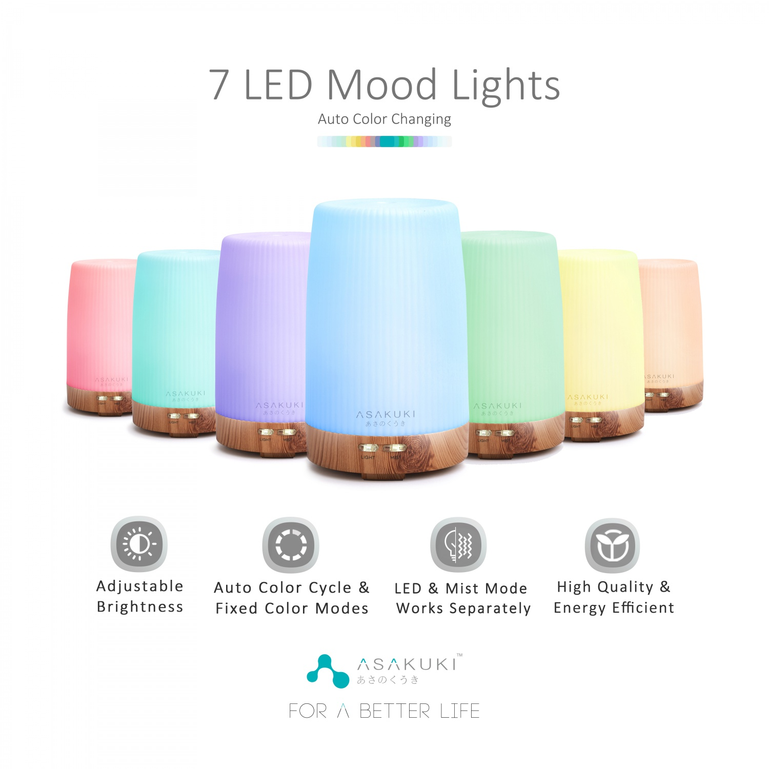 ASAKUKI Portable Essential Oil Diffuser 100ml Mist Humidifier with 7 LED Light Color