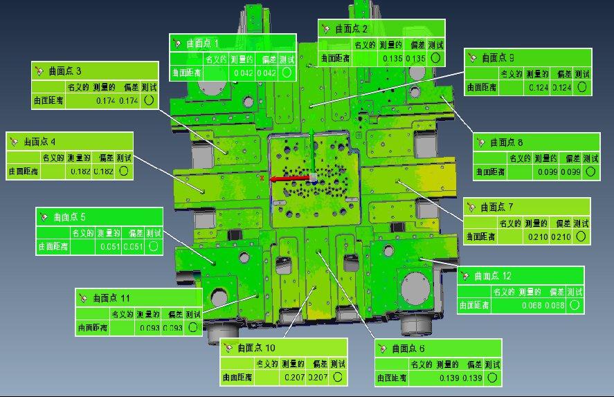 客户是武汉东风雷诺,应用是扫描模具,分析数据。