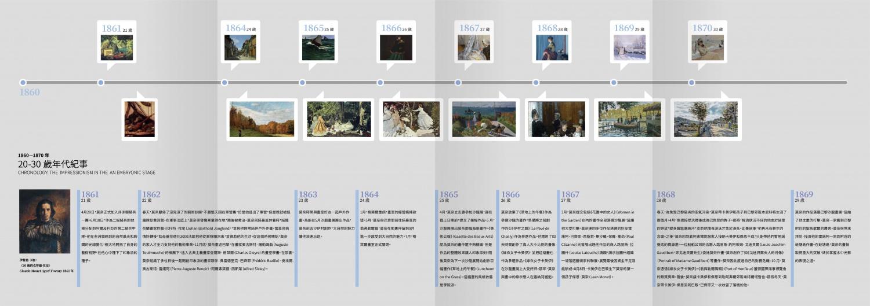 大藝術家系列:莫奈Monet