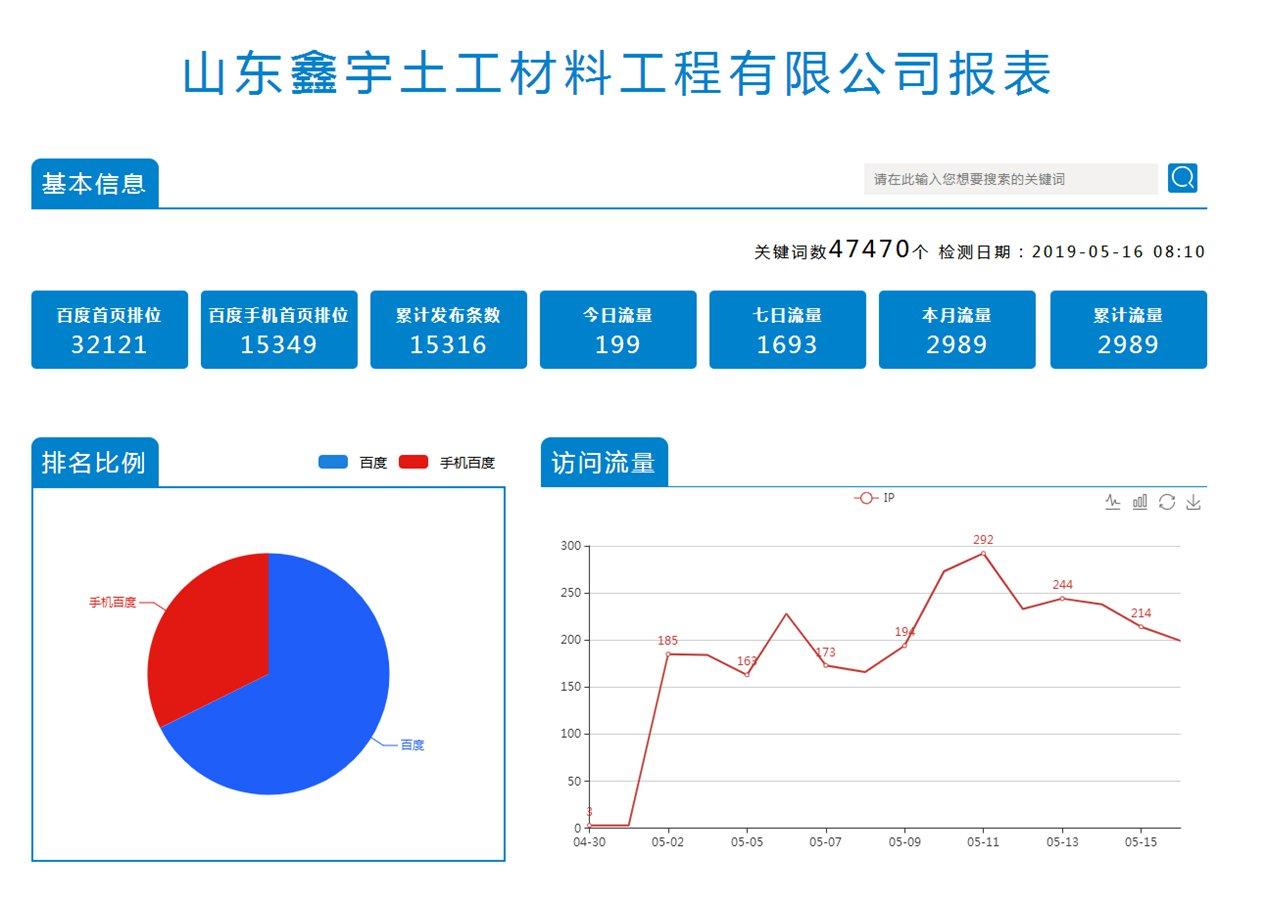 山东鑫宇土工材料工程有限公司报表