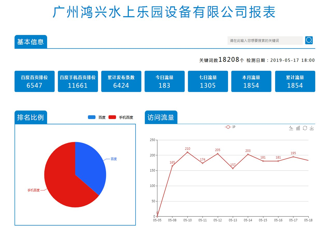 广州鸿兴水上乐园设备有限公司报表