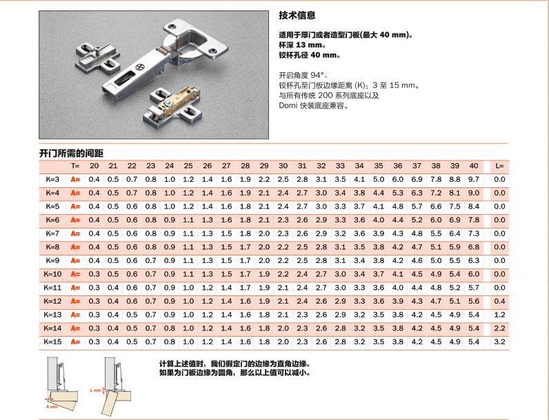 萨郦奇F型40铰链