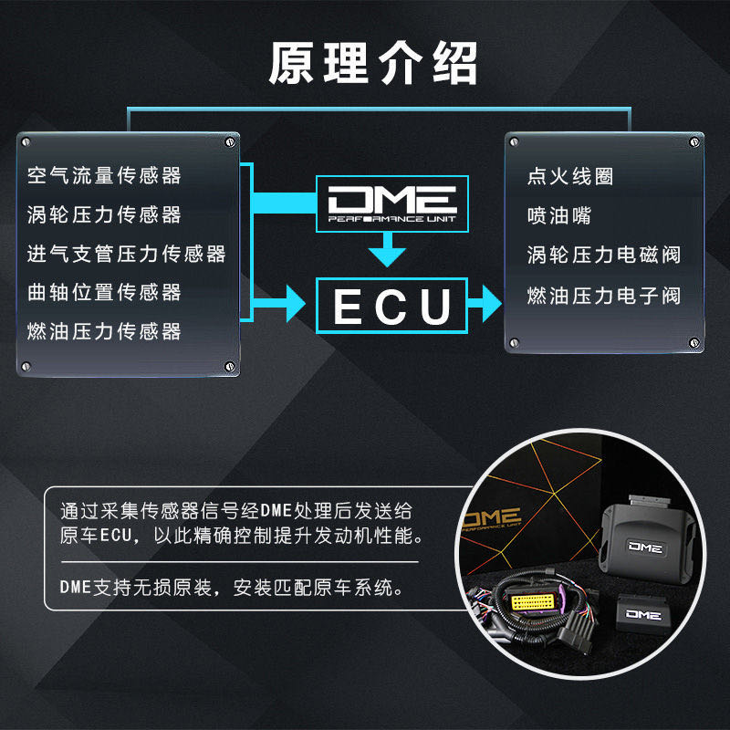DME-S版-外挂电脑
