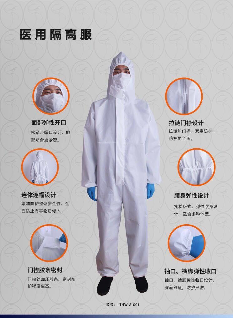 Disposable Protective Coverall (CE, FDA)