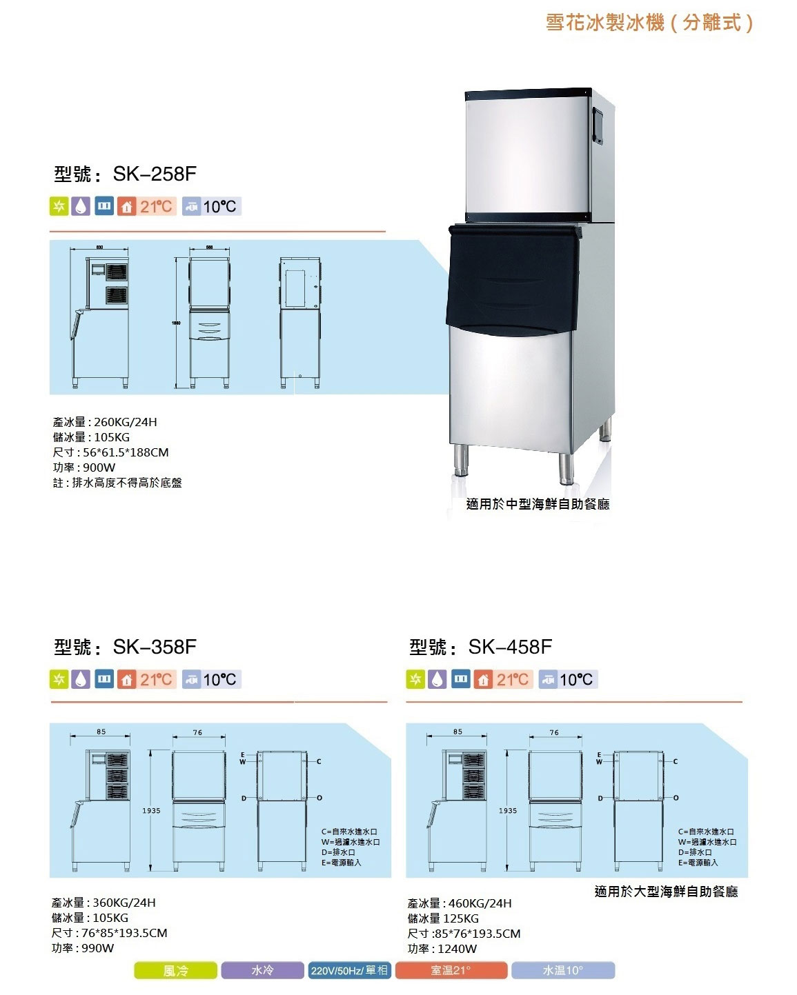 【SK-358F】碎冰製冰機-適用海鮮自助餐廳