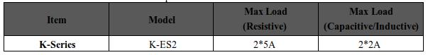 MCO HOME Vypínač tabuľka