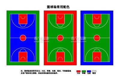 籃球場尺寸
