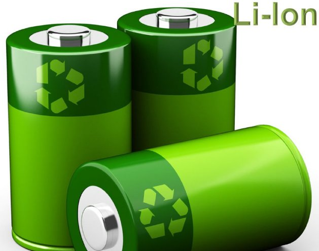 Lithium battery policy summary in recent years and 2019 lithium batter...