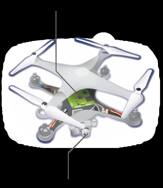 除了用于飞行操控的7轴传感器外,无人机的相机的万向图像稳定器还使用了6轴传感器。